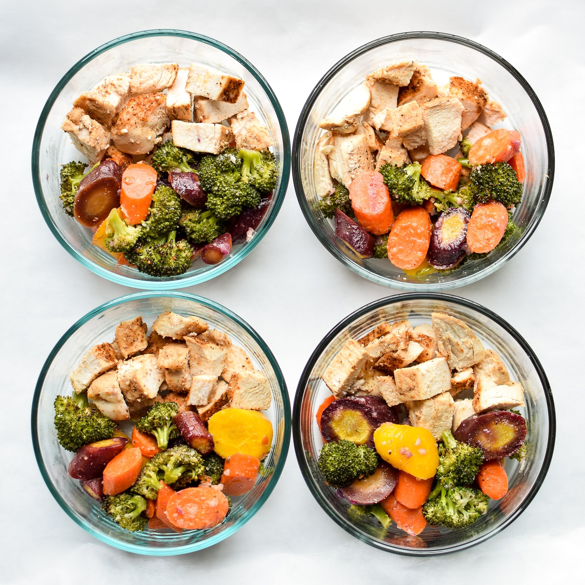 Sunday Meal Prep for January 8th, 2017 - Sunday Meal Prep Steps, shopping list, macro counts and more! - ProjectMealPlan.com